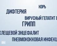 Грипп, ВИЧ, Корь